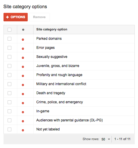 Google - exclude Site category options