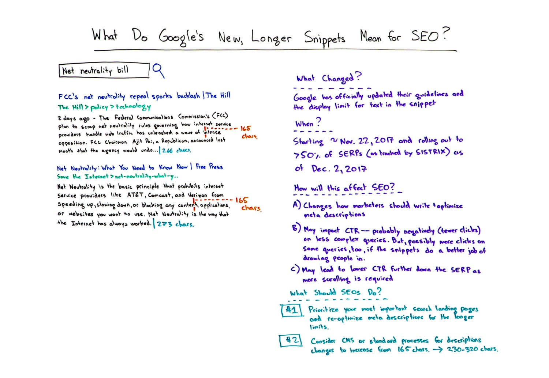 Longer Google Snippets